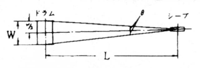 p7-11-1