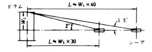 p7-11-2